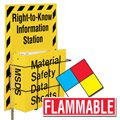 Hazard Communication Labels