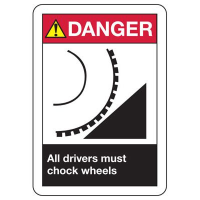ANSI Danger Drivers Chock Wheels Signs