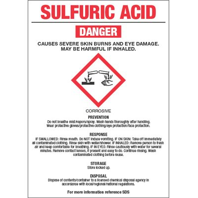 GHS Chemical Labels - Sulfuric Acid