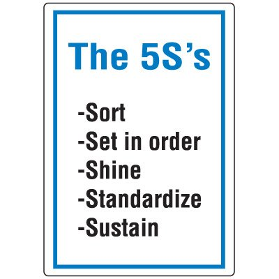 Red Tag Area Signs - The 5S's