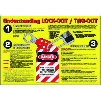 Understanding Lock-Out Tag-Out Wallchart