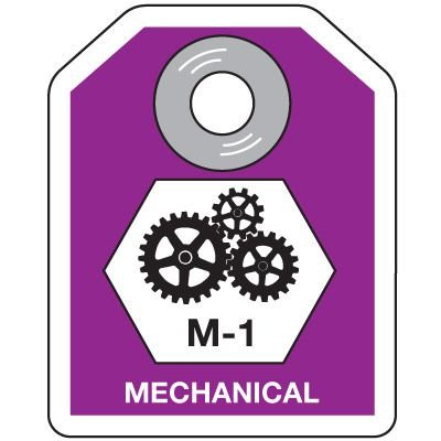 Mechanical Energy Source ID Tag