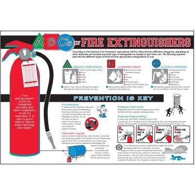 Fire Extinguishers Wallchart