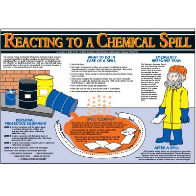 Reacting To A Chemical Spill Wallchart