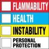 NFPA Color Bar Chemical Hazard Label