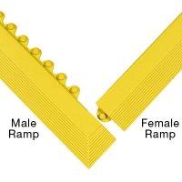 24/Seven® Family Mat Ramps