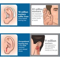 Consequence Signs - Hearing Protection