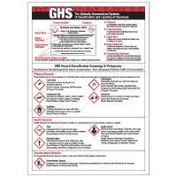 Magnetic GHS Signs - GHS Hazard Labeling/Pictogram Sign