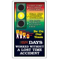 Team Safety Signal Scoreboard