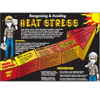 Recognizing & Avoiding Heat Stress Wallchart