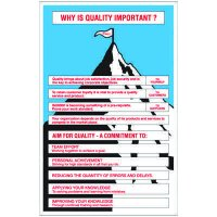Quality Importance Workplace Wallchart