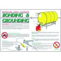 Bonding & Grounding Wallchart