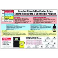 Hazardous Materials Identification Workplace Safety Wallchart