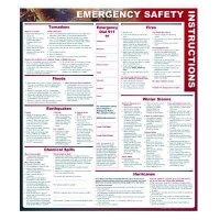 Emergency Safety Instructions - Safety Poster