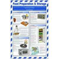 Food Preparation Workplace Wallchart