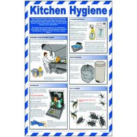 Kitchen Hygiene Workplace Wallchart
