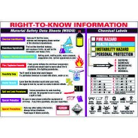 Right-To-Know Information Wallchart