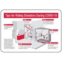 Tips for Elevators COVID-19 Sign