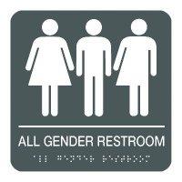 All Gender Restroom - Braille Restroom Signs