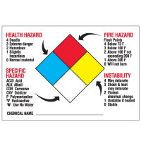 Chemical Hazard Warning Labels- NFPA Diamond Format
