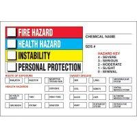 Color Bar Target Organ Chemical Hazard Labels