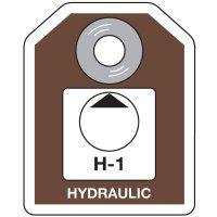 Hydraulic Energy Source ID Tag