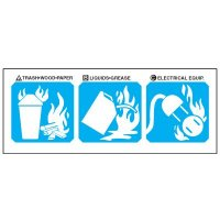 A, B, C Fire Extinguisher Symbols Label