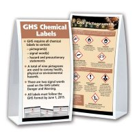 GHS Tabletop Tent Cards - Chemical Labels