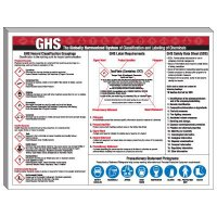 GHS Trainer's Quick Reference Guide Pads