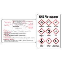 GHS Wallet Cards - GHS Labels