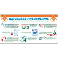 Giant Instructional Wall Graphics - Universal Precautions