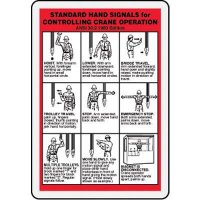 Crane Operation Hand Signals Wallet Card