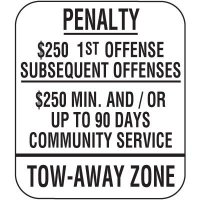Penalty $250 1ST Offense Parking Sign