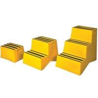 Polyethylene Stepstools