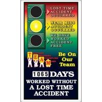 Team Safety Signal Scoreboard