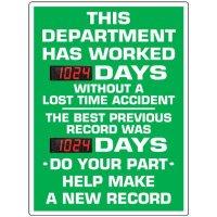 Department Has Worked Scoreboard