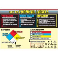 Key To Chemical Labels Wallchart