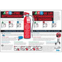 Bilingual Fire Extinguisher Use Wallchart