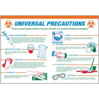 Universal Precautions Wallchart