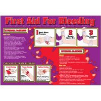First Aid For Bleeding Wallchart