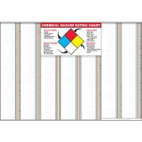 Chemical Hazard Rating Wallchart