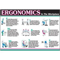 Ergonomics In The Workplace Wallchart