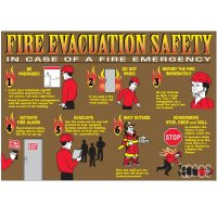 Fire Evacuation Safety Wallchart