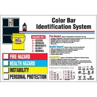 Color Bar Identification System Wallchart