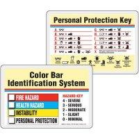 Hazardous Materials Identification Wallet Card