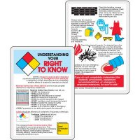 Understanding Right To Know Wallet Card