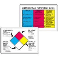 Chemical Labels Classification Wallet Card