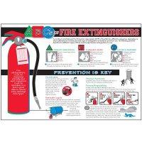 ABC Fire Extinguisher Handout