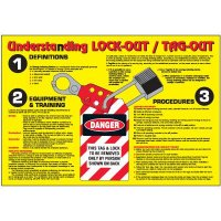 Lock Out Tag Out Handout