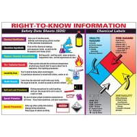 Chemical Right-To-Know Information Wallchart